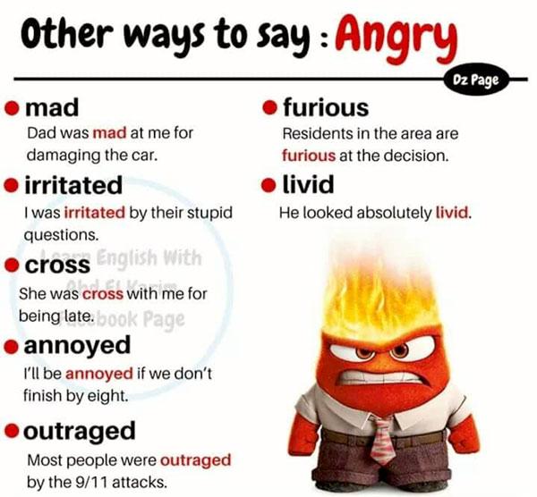 Giận dữ trong Tiếng Anh